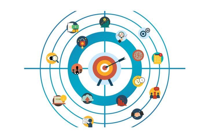 Paid Advertisement, Account Based Marketing, ABM, KTS, Growth Acceleration
